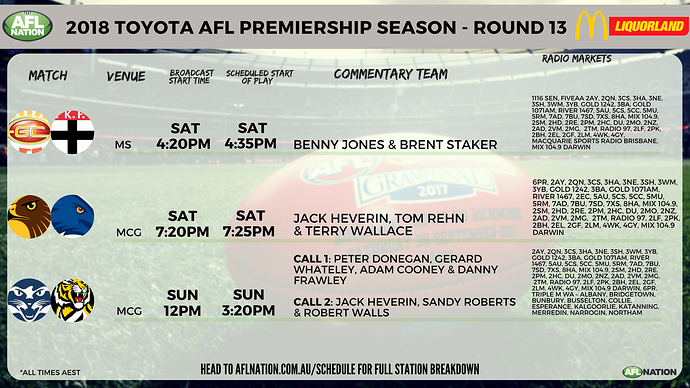 AFL-NATION-CALL-TEAMS-5